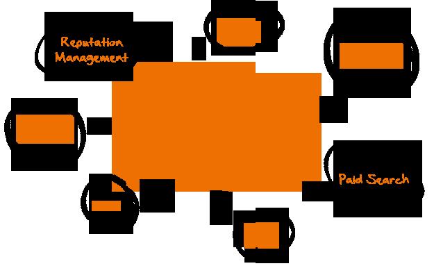 que-es-inbound-marketing